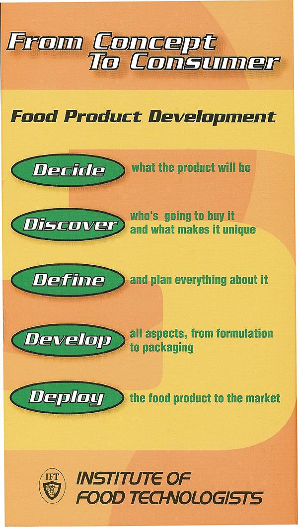 Food Product Development : Healthcare careers code blue